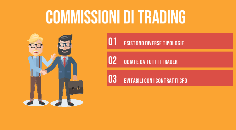 commissioni di trading