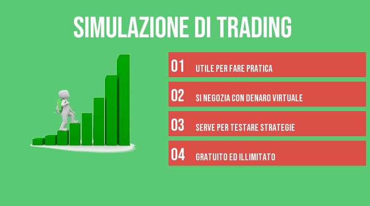 simulazione di trading