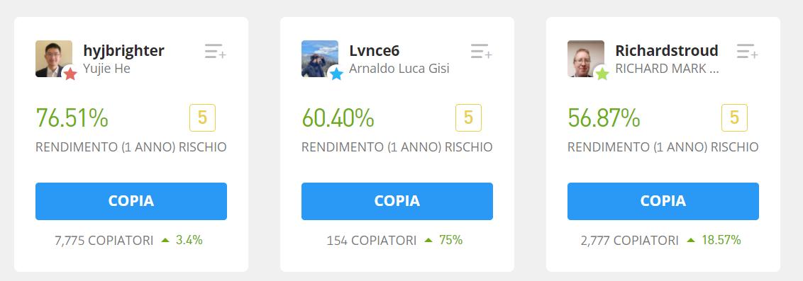 Top Investor su eToro