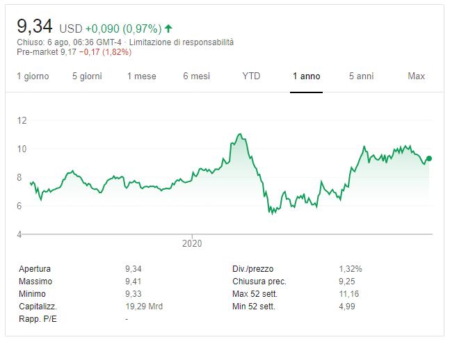 comprare azioni deutsche bank previsioni