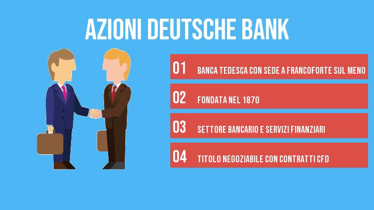 comprare azioni deutsche bank infografica