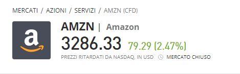 comprare migliori azioni americane con etoro
