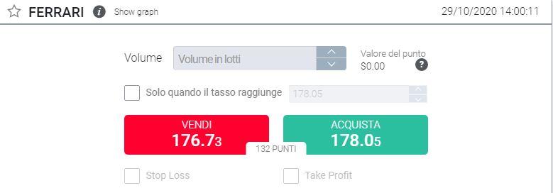 migliori azioni italiane con forextb