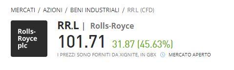 comprare azioni rolls royce con etoro