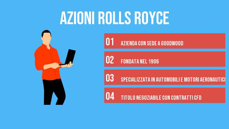 comprare azioni rolls royce infografica