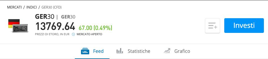 Piattaforme di trading e indici di borsa europei