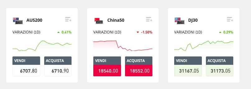Investire in indici di borsa asiatici sul broker eToro