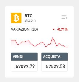 Comprare Bitcoin con PayPal 2021