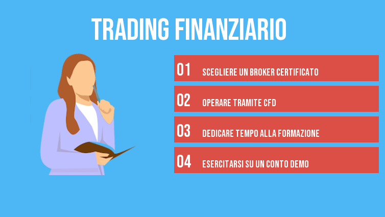 come fare trading finanziario
